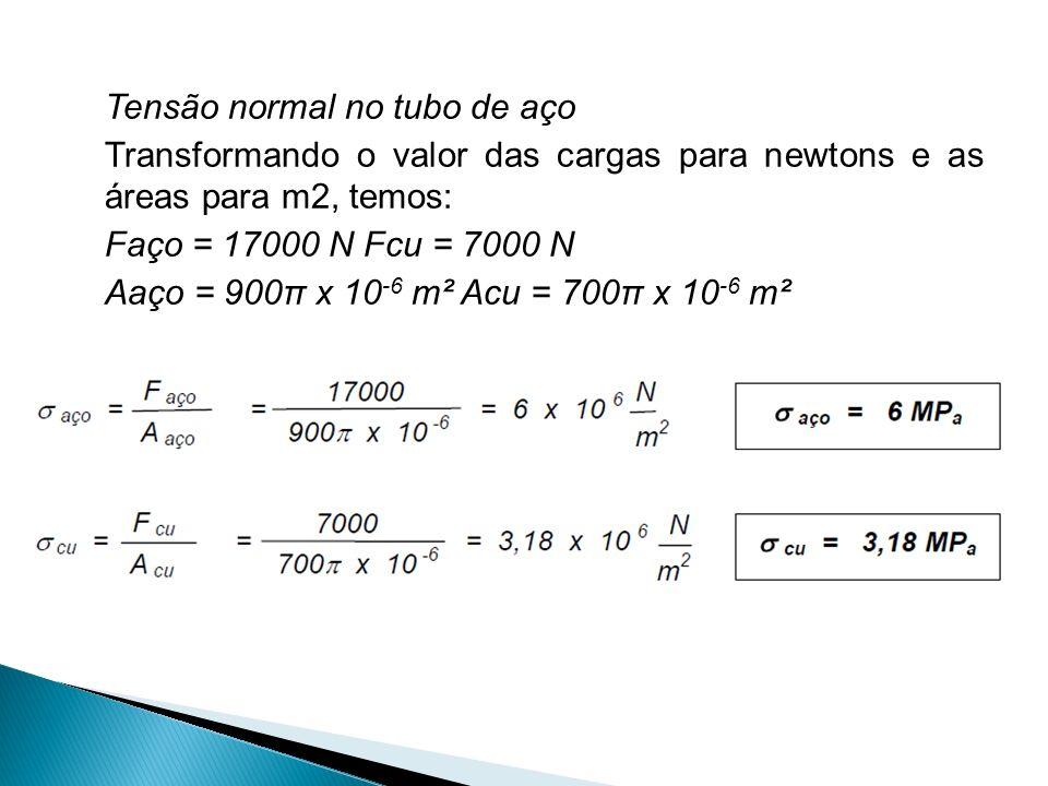 Tensão normal no tubo de aço Transformando o valor das cargas para newtons e as áreas para m2, temos: Faço = 17000 N Fcu = 7000 N Aaço = 900π x 10 -6 m² Acu = 700π x 10 -6 m²