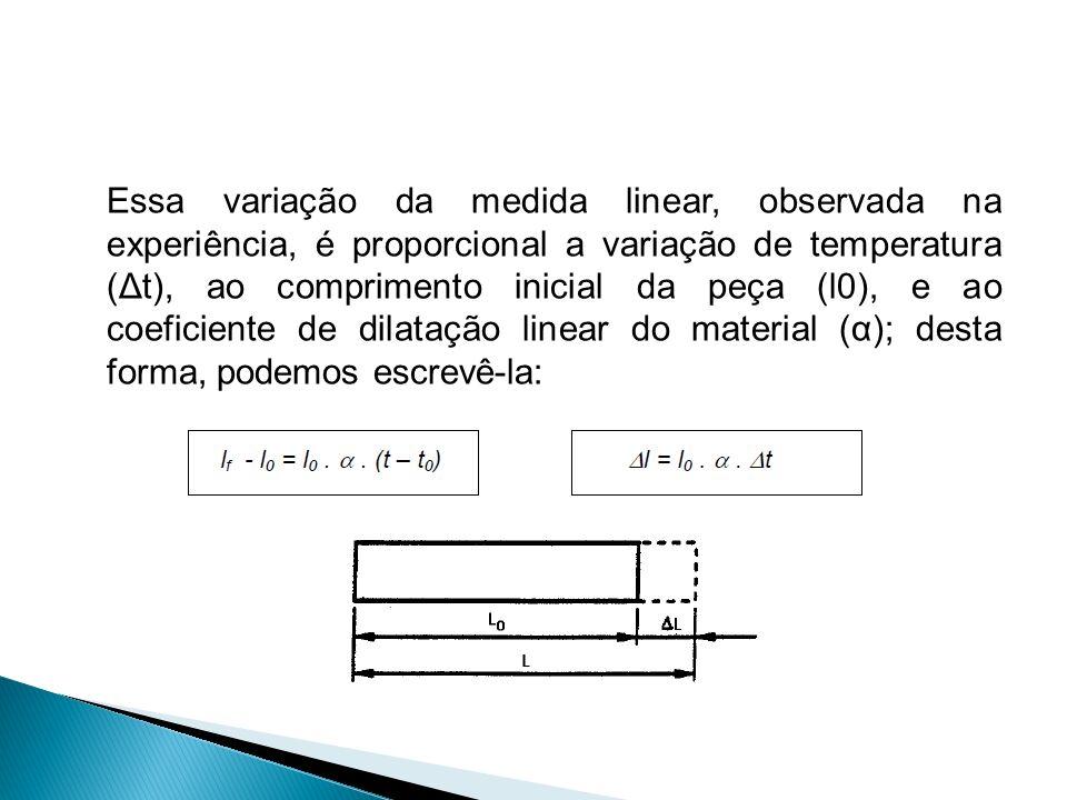 Essa variação da medida linear, observada na experiência, é proporcional a variação de temperatura (Δt), ao comprimento inicial da peça (l0), e ao coe