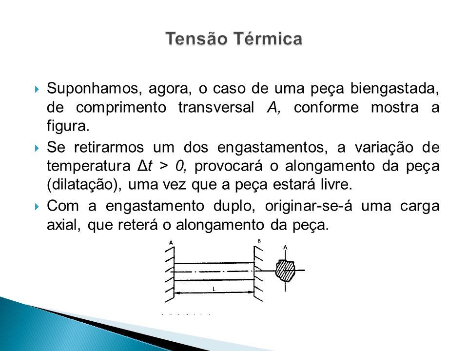Suponhamos, agora, o caso de uma peça biengastada, de comprimento transversal A, conforme mostra a figura. Se retirarmos um dos engastamentos, a varia