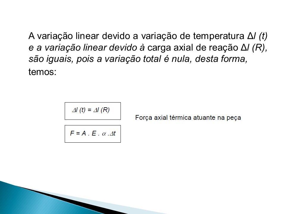 A variação linear devido a variação de temperatura Δl (t) e a variação linear devido à carga axial de reação Δl (R), são iguais, pois a variação total é nula, desta forma, temos: