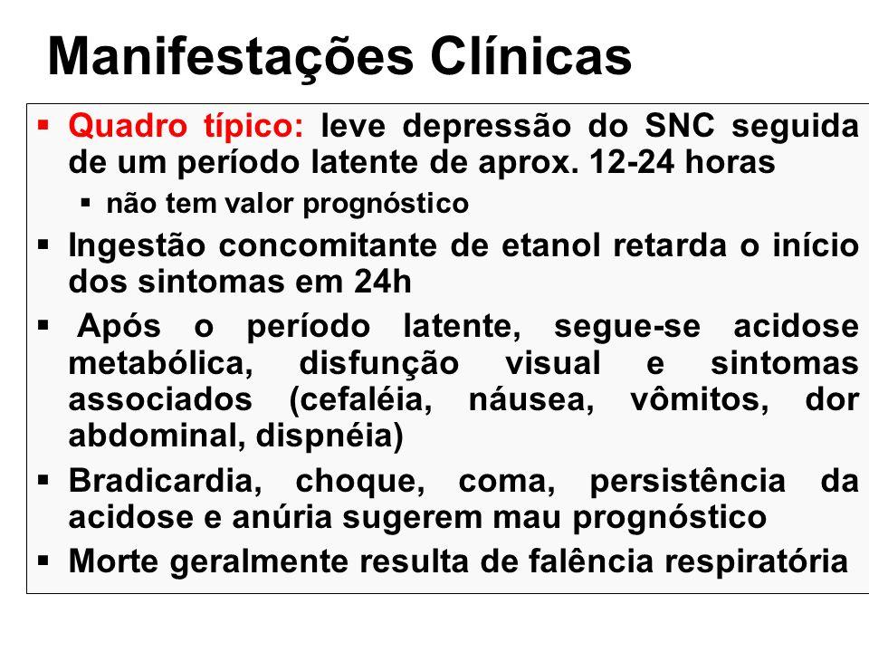 Manifestações Clínicas Quadro típico: leve depressão do SNC seguida de um período latente de aprox. 12-24 horas não tem valor prognóstico Ingestão con