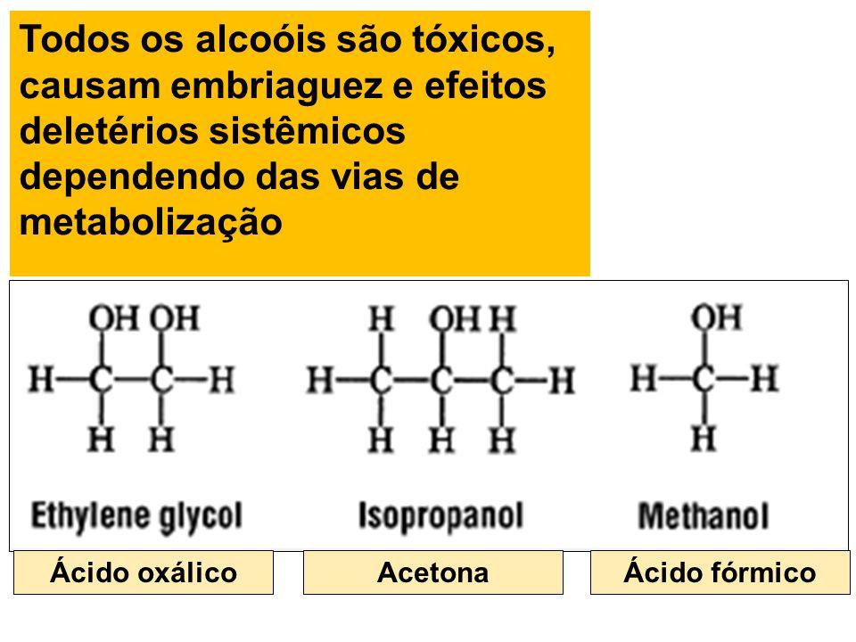 Todos os alcoóis são tóxicos, causam embriaguez e efeitos deletérios sistêmicos dependendo das vias de metabolização Ácido oxálicoAcetonaÁcido fórmico