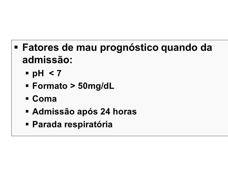 Fatores de mau prognóstico quando da admissão: pH < 7 Formato > 50mg/dL Coma Admissão após 24 horas Parada respiratória
