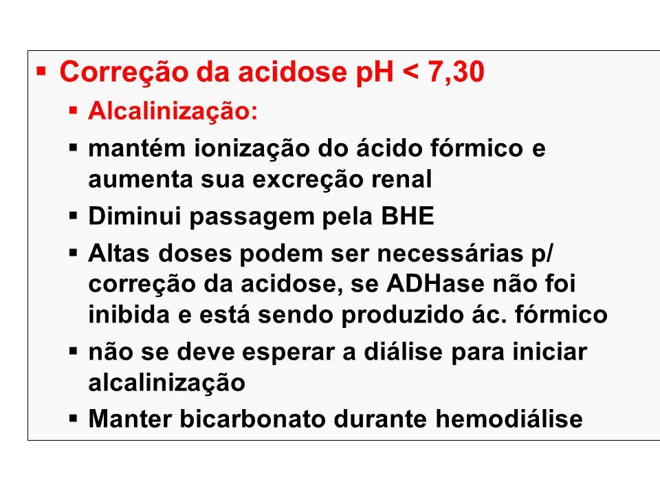 Correção da acidose pH < 7,30 Alcalinização: mantém ionização do ácido fórmico e aumenta sua excreção renal Diminui passagem pela BHE Altas doses pode