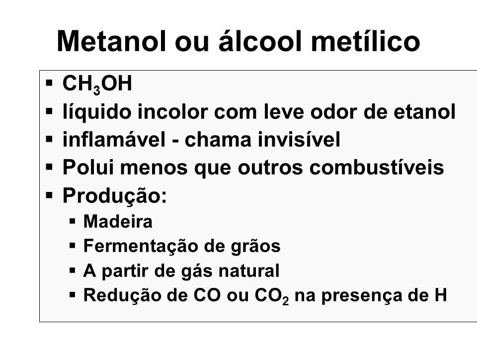 Metanol ou álcool metílico CH 3 OH líquido incolor com leve odor de etanol inflamável - chama invisível Polui menos que outros combustíveis Produção: