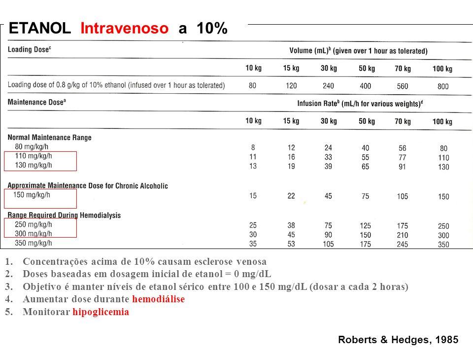 Roberts & Hedges, 1985 1.Concentrações acima de 10% causam esclerose venosa 2.Doses baseadas em dosagem inicial de etanol = 0 mg/dL 3.Objetivo é mante