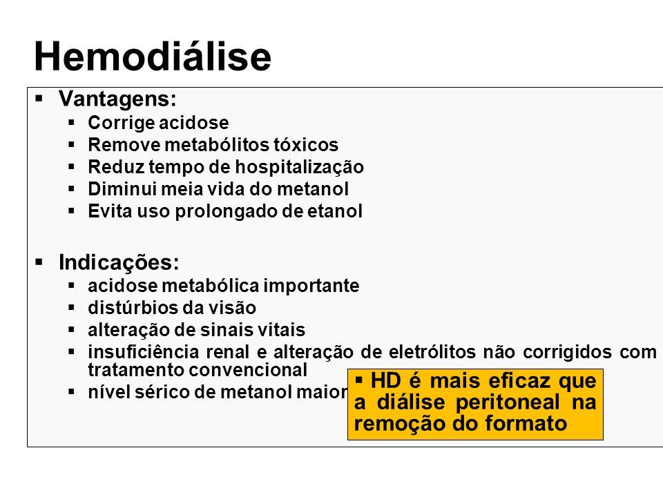 Hemodiálise Vantagens: Corrige acidose Remove metabólitos tóxicos Reduz tempo de hospitalização Diminui meia vida do metanol Evita uso prolongado de e