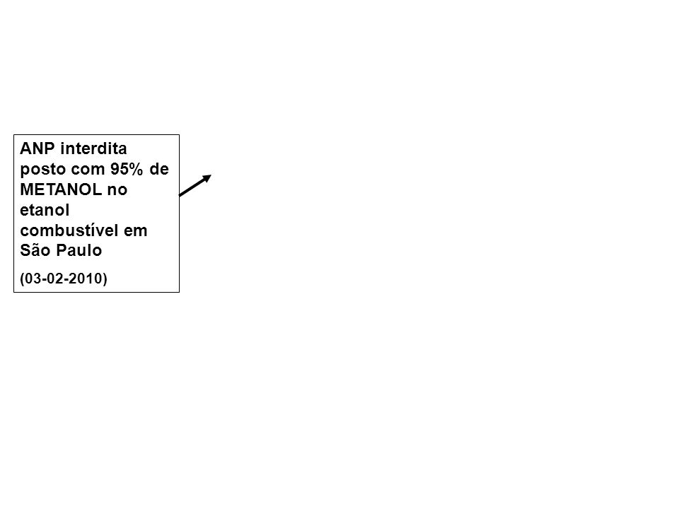 Tipos de exposição Intoxicação aguda só, por ingestão: alcoólicos privados de etanol bebidas ilícitas (metanol = + barato) TS acidental: crianças Ingestão de pequenas quantidades diárias: frutas, vegetais, sucos, produtos dietéticos contendo aspartame todas as bebidas fermentadas Inalação e via cutânea: casos raros
