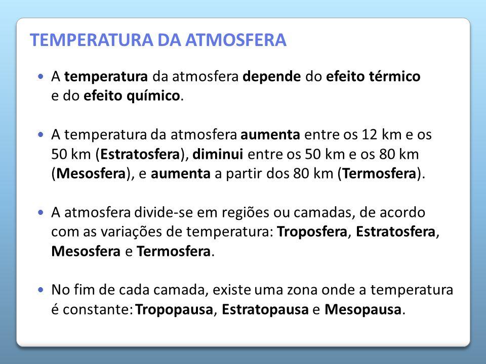 A Atmosfera da Terra A temperatura da atmosfera depende do efeito térmico e do efeito químico. A temperatura da atmosfera aumenta entre os 12 km e os