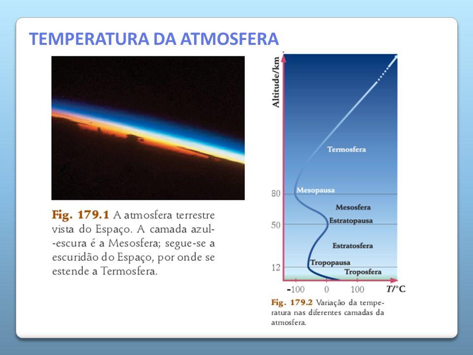 A Atmosfera da Terra TEMPERATURA DA ATMOSFERA