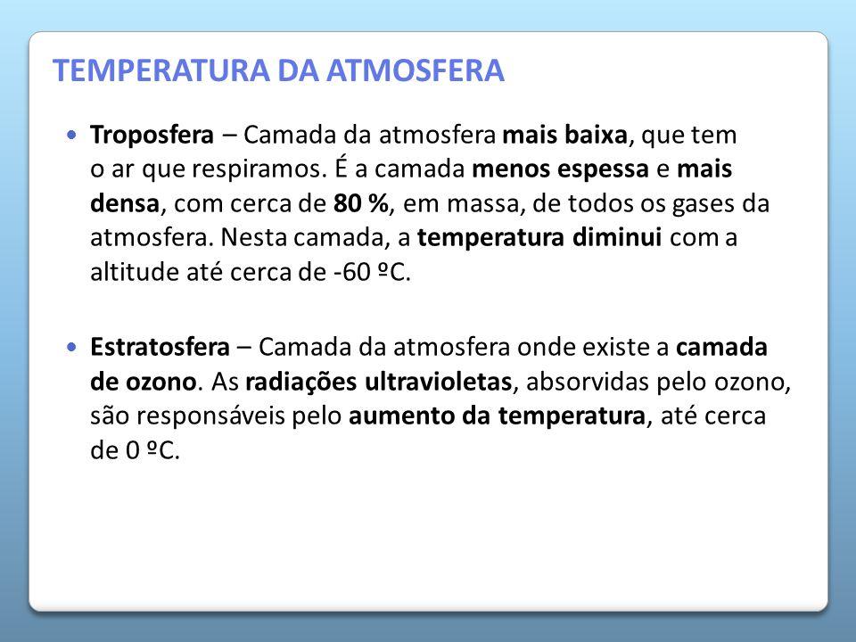 A Atmosfera da Terra Troposfera – Camada da atmosfera mais baixa, que tem o ar que respiramos. É a camada menos espessa e mais densa, com cerca de 80