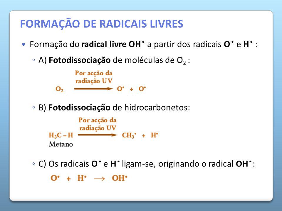 A Atmosfera da Terra Formação do radical livre OH a partir dos radicais O e H : A) Fotodissociação de moléculas de O 2 : B) Fotodissociação de hidroca