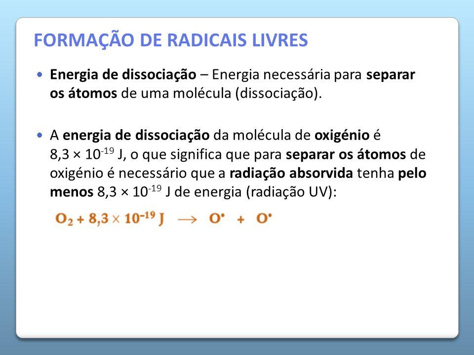 A Atmosfera da Terra Energia de dissociação – Energia necessária para separar os átomos de uma molécula (dissociação). A energia de dissociação da mol