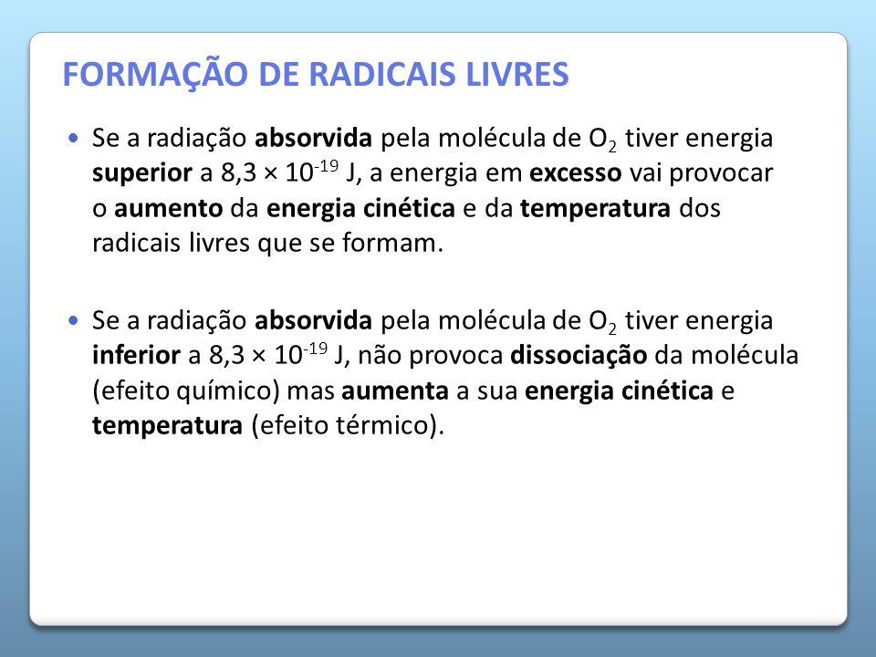 A Atmosfera da Terra Se a radiação absorvida pela molécula de O 2 tiver energia superior a 8,3 × 10 -19 J, a energia em excesso vai provocar o aument