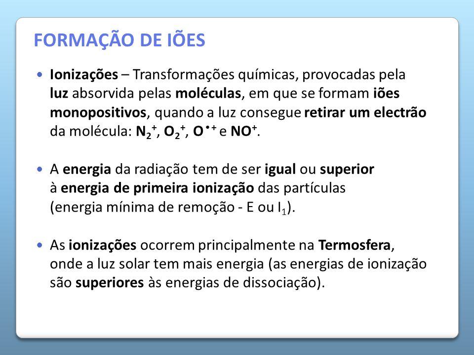 A Atmosfera da Terra Ionizações – Transformações químicas, provocadas pela luz absorvida pelas moléculas, em que se formam iões monopositivos, quando