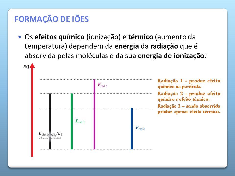 A Atmosfera da Terra Os efeitos químico (ionização) e térmico (aumento da temperatura) dependem da energia da radiação que é absorvida pelas moléculas