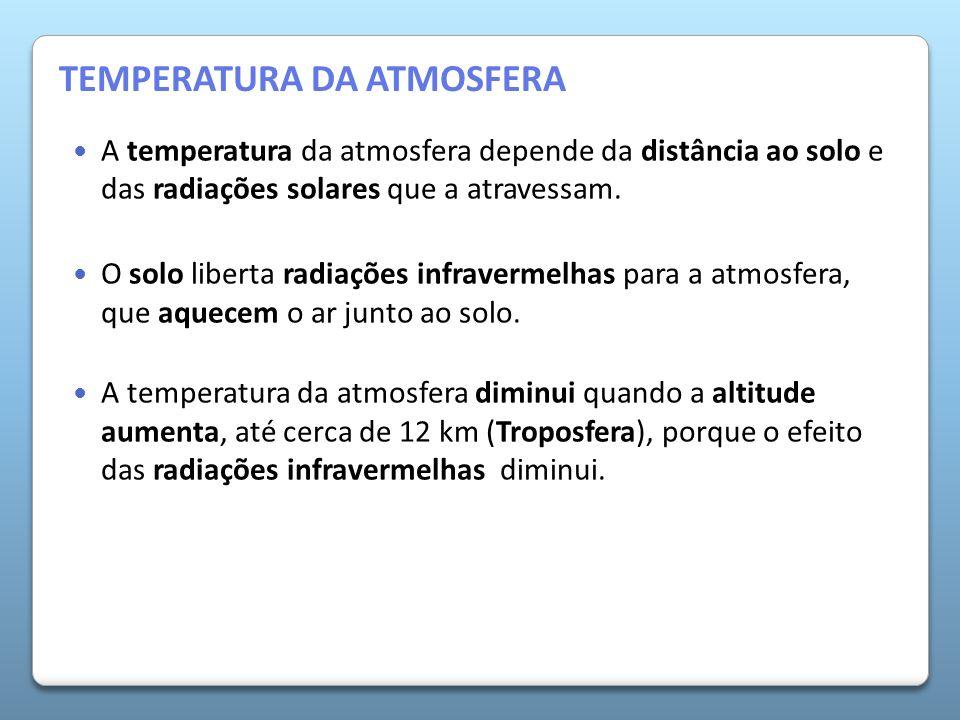A Atmosfera da Terra A temperatura da atmosfera depende da distância ao solo e das radiações solares que a atravessam. O solo liberta radiações infrav