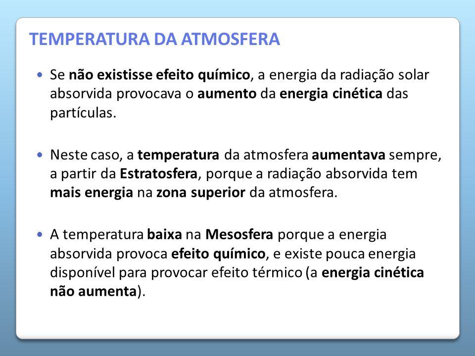 A Atmosfera da Terra Se não existisse efeito químico, a energia da radiação solar absorvida provocava o aumento da energia cinética das partículas. Ne