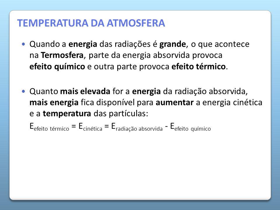 A Atmosfera da Terra Quando a energia das radiações é grande, o que acontece na Termosfera, parte da energia absorvida provoca efeito químico e outra