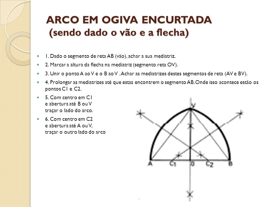 ARCO EM OGIVA ENCURTADA (sendo dado o vão e a flecha) 1. Dado o segmento de reta AB (vão), achar a sua mediatriz. 2. Marcar a altura da flecha na medi