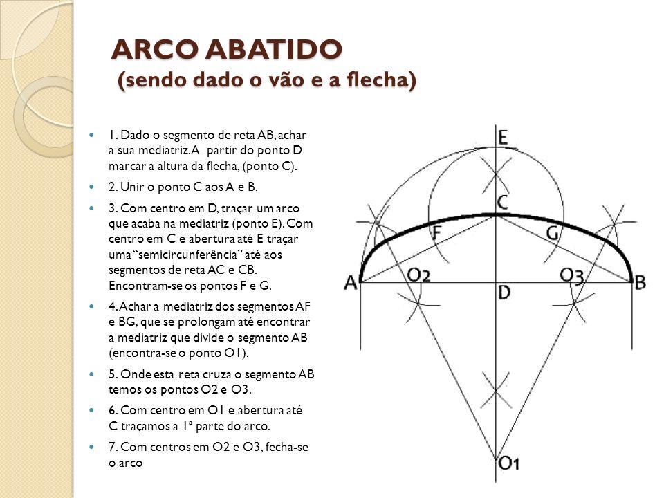 ARCO ABATIDO (sendo dado o vão e a flecha) 1. Dado o segmento de reta AB, achar a sua mediatriz. A partir do ponto D marcar a altura da flecha, (ponto