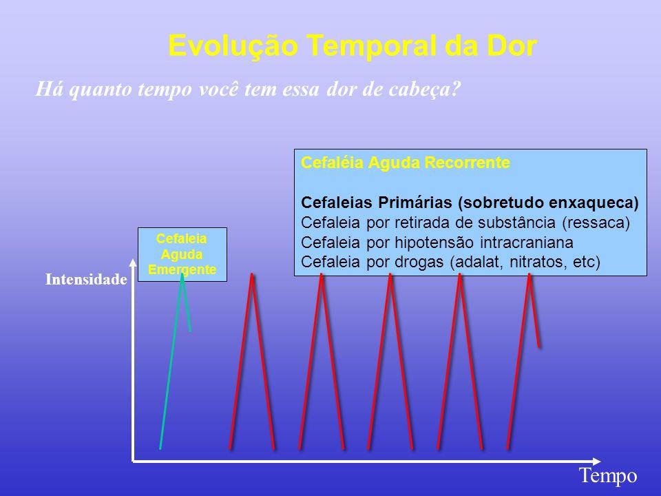 Cefaléia Aguda Recorrente Cefaleias Primárias (sobretudo enxaqueca) Cefaleia por retirada de substância (ressaca) Cefaleia por hipotensão intracranian