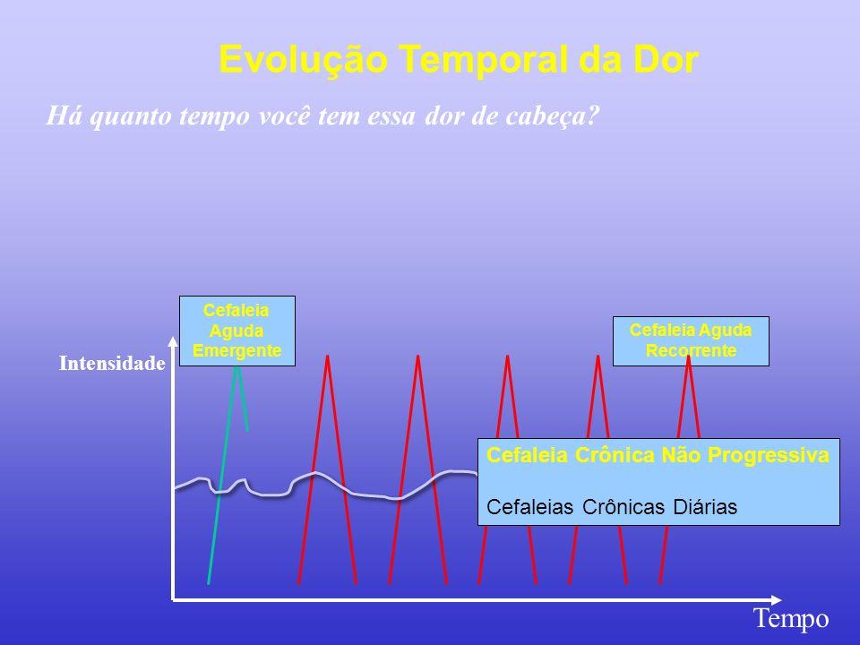Cefaleia Aguda Recorrente Tempo Há quanto tempo você tem essa dor de cabeça? Evolução Temporal da Dor Cefaleia Aguda Emergente Cefaleia Crônica Não Pr