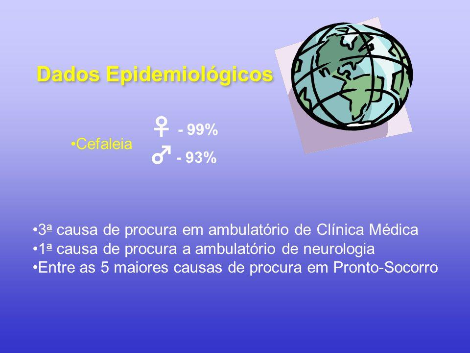 Impacto do Erro Diagnóstico em Pacientes com Hemorragia Subaracnoide (J R Coll Physicians Lond 1997;31:49-52) Até 25% de erros diagnósticos, sobretudo em pacientes com boa condição clínica (Stroke 1996;27:1558-63)