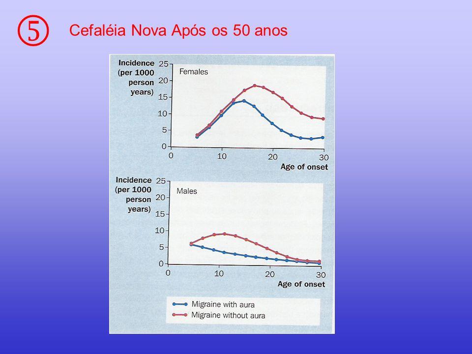 Cefaléia Nova Após os 50 anos