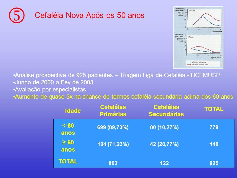 Cefaléia Nova Após os 50 anos 925122803 TOTAL 14642 (28,77%)104 (71,23%) 60 anos 77980 (10,27%)699 (89,73%) < 60 anos TOTAL Cefaléias Secundárias Cefa