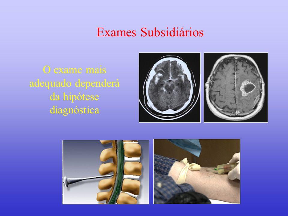 Exames Subsidiários O exame mais adequado dependerá da hipótese diagnóstica