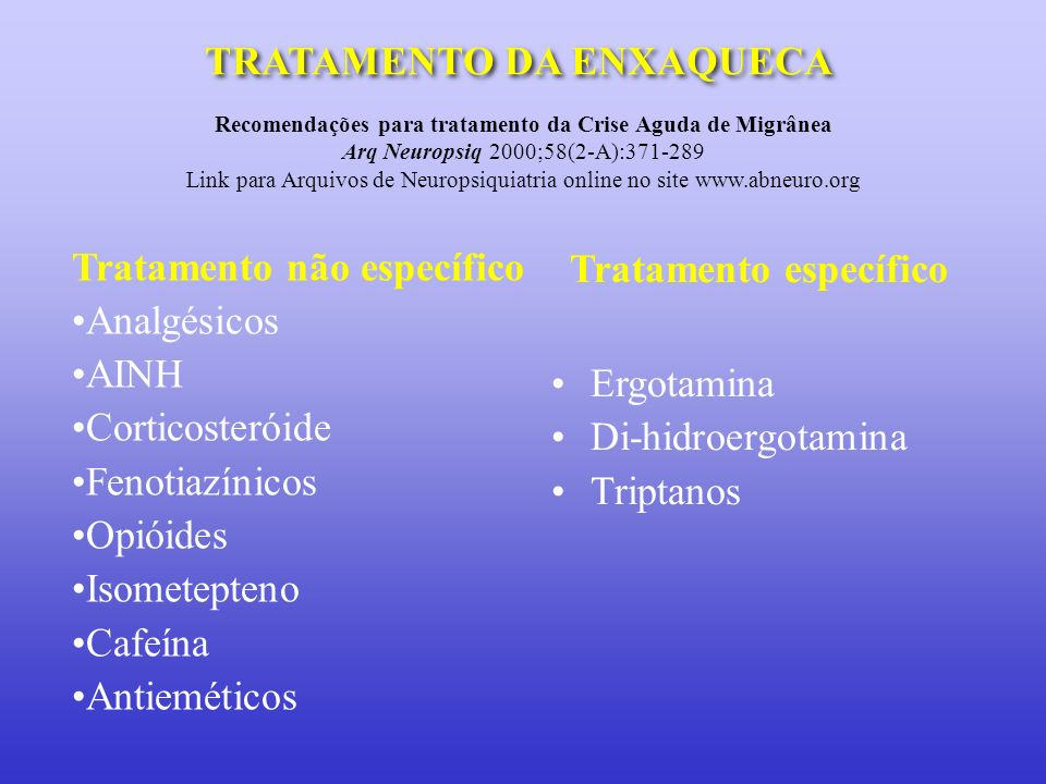 Tratamento não específico Analgésicos AINH Corticosteróide Fenotiazínicos Opióides Isometepteno Cafeína Antieméticos Tratamento específico Ergotamina