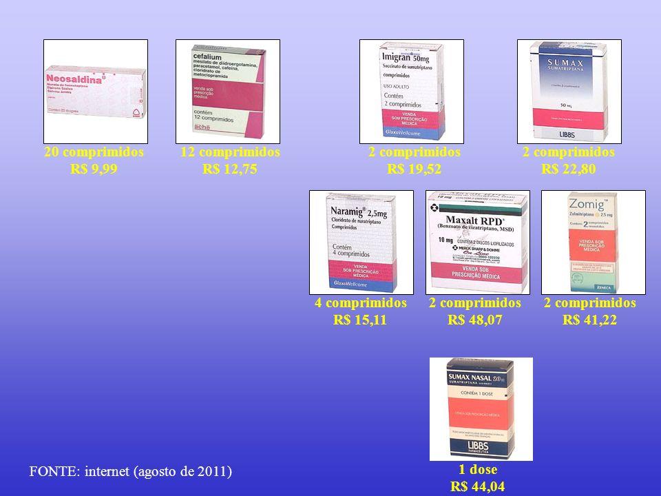 2 comprimidos R$ 41,22 2 comprimidos R$ 48,07 2 comprimidos R$ 19,52 4 comprimidos R$ 15,11 12 comprimidos R$ 12,75 20 comprimidos R$ 9,99 2 comprimid