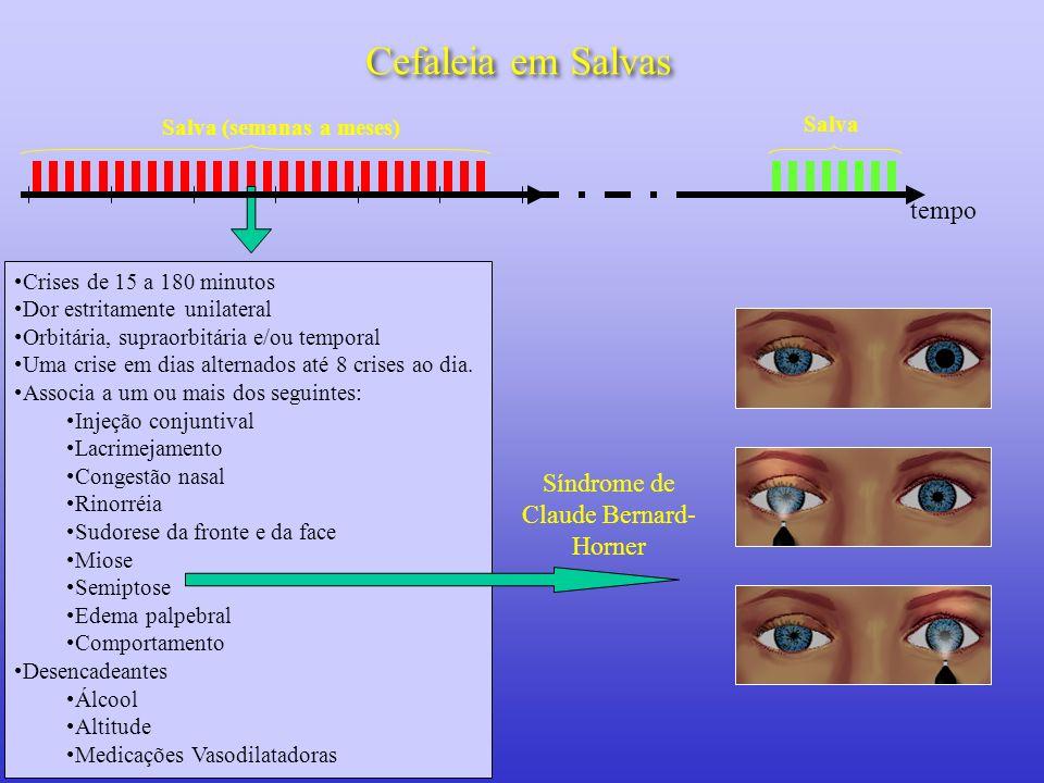 Cefaleia em Salvas tempo Crises de 15 a 180 minutos Dor estritamente unilateral Orbitária, supraorbitária e/ou temporal Uma crise em dias alternados a