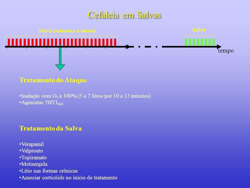 Cefaleia em Salvas tempo Salva (semanas a meses) Salva Tratamento do Ataque Inalação com O 2 a 100% (5 a 7 litros por 10 a 15 minutos) Agonistas 5HT1