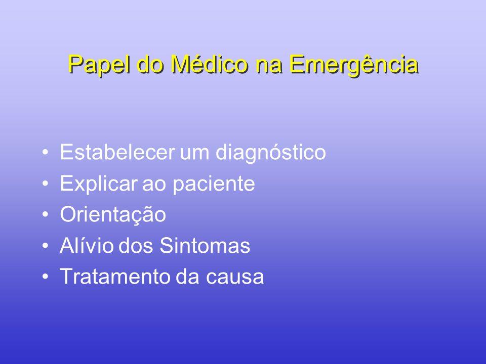 Papel do Médico na Emergência Estabelecer um diagnóstico Explicar ao paciente Orientação Alívio dos Sintomas Tratamento da causa