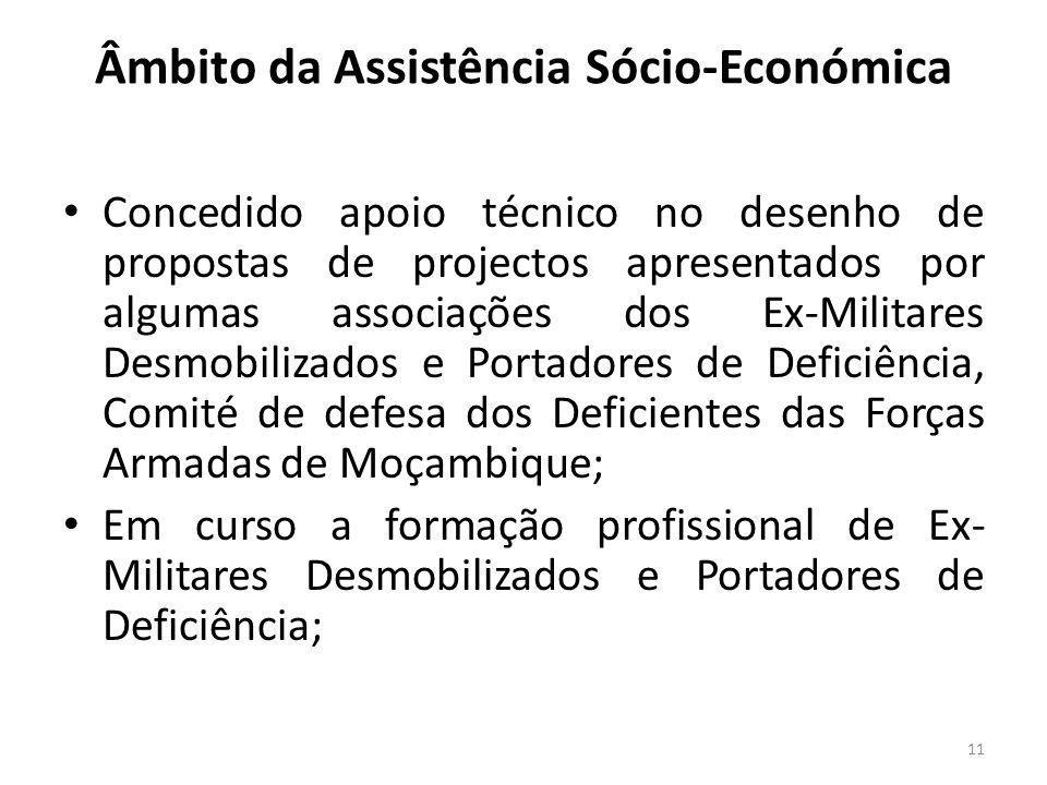 Âmbito da Assistência Sócio-Económica Concedido apoio técnico no desenho de propostas de projectos apresentados por algumas associações dos Ex-Militar