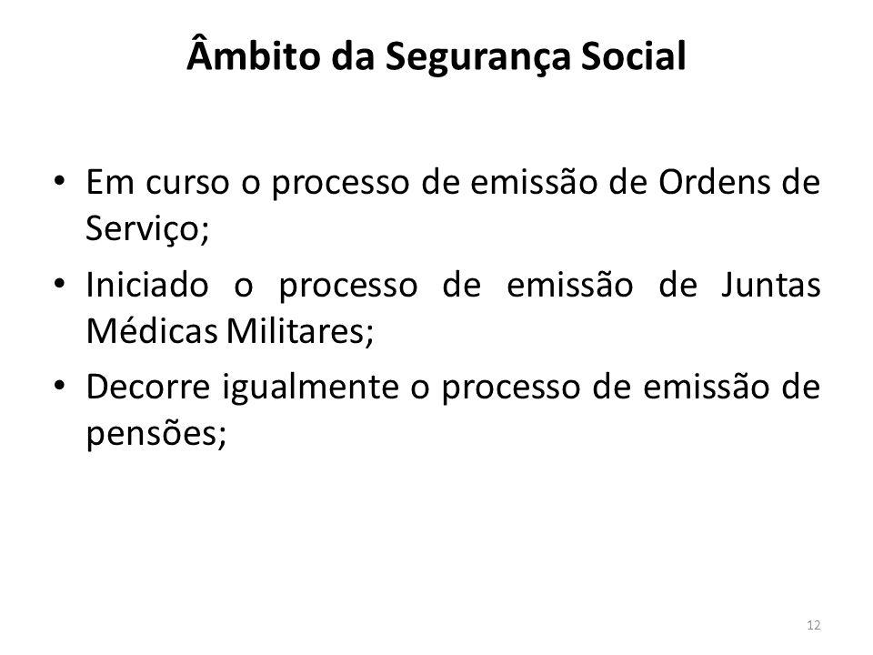 Âmbito da Segurança Social Em curso o processo de emissão de Ordens de Serviço; Iniciado o processo de emissão de Juntas Médicas Militares; Decorre ig