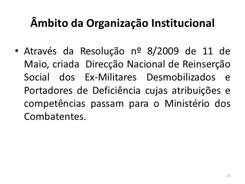 Âmbito da Organização Institucional Através da Resolução nº 8/2009 de 11 de Maio, criada Direcção Nacional de Reinserção Social dos Ex-Militares Desmo