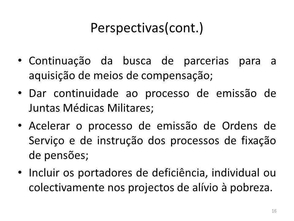 Perspectivas(cont.) Continuação da busca de parcerias para a aquisição de meios de compensação; Dar continuidade ao processo de emissão de Juntas Médi