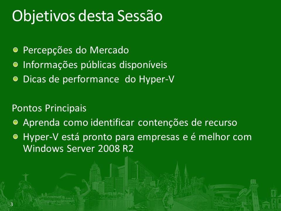 3 Objetivos desta Sessão Percepções do Mercado Informações públicas disponíveis Dicas de performance do Hyper-V Pontos Principais Aprenda como identificar contenções de recurso Hyper-V está pronto para empresas e é melhor com Windows Server 2008 R2