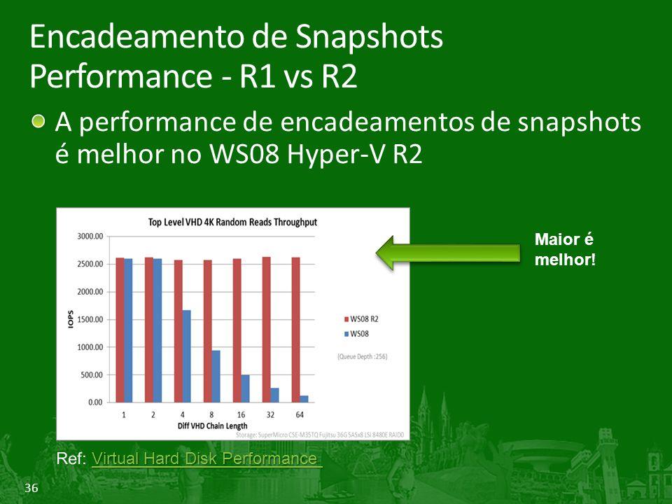 36 Encadeamento de Snapshots Performance - R1 vs R2 A performance de encadeamentos de snapshots é melhor no WS08 Hyper-V R2 Maior é melhor!
