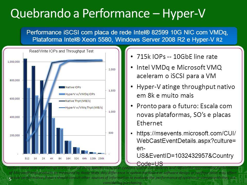 6 Teste de Performance da Unisys com Live Migration http://www.microsoft.com/presspass/events/teched/docs/unisys.doc