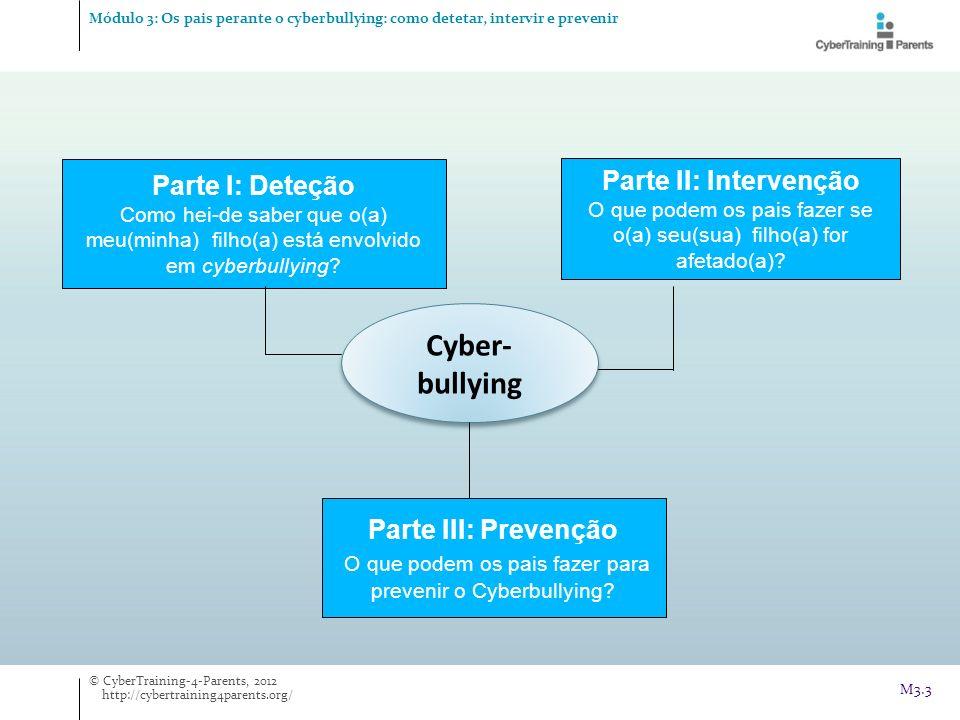 Cyber- bullying Parte I: Deteção Como hei-de saber que o(a) meu(minha) filho(a) está envolvido em cyberbullying? Parte II: Intervenção O que podem os