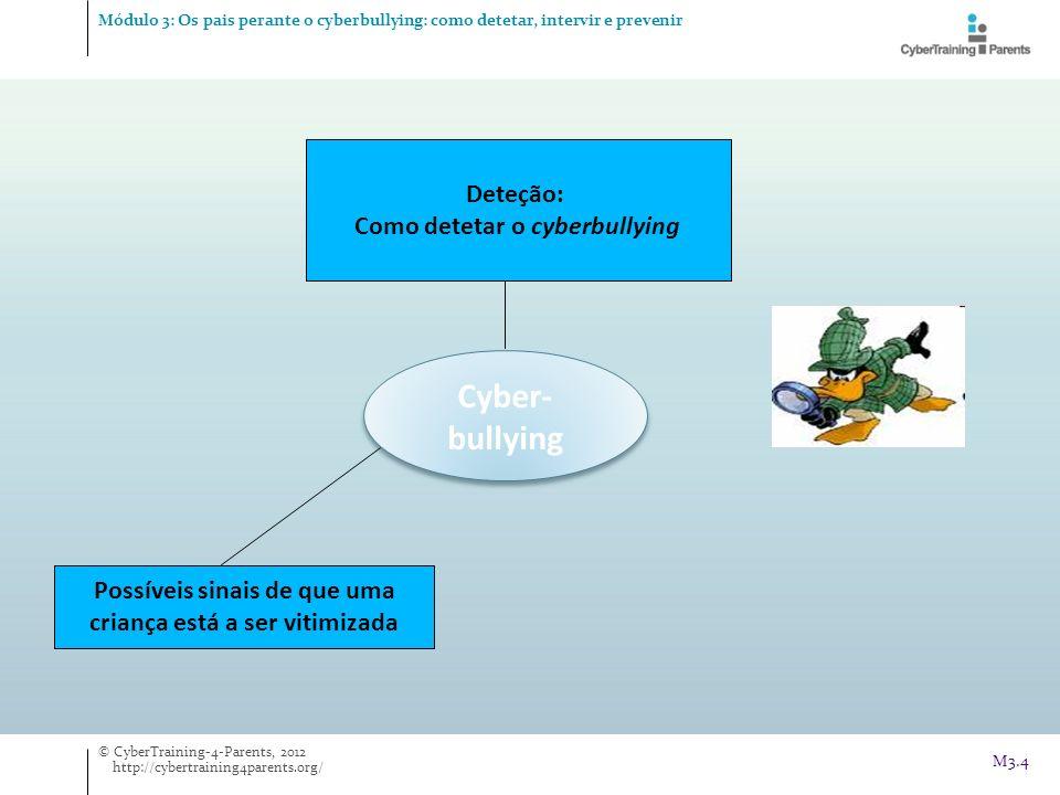 Prevenção Prevenção O que podem os pais fazer para prevenir o cyberbullying.
