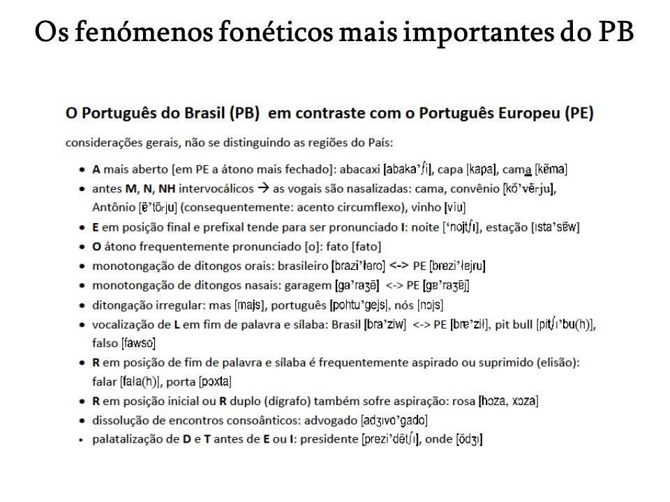 Os fenómenos fonéticos mais importantes do PB