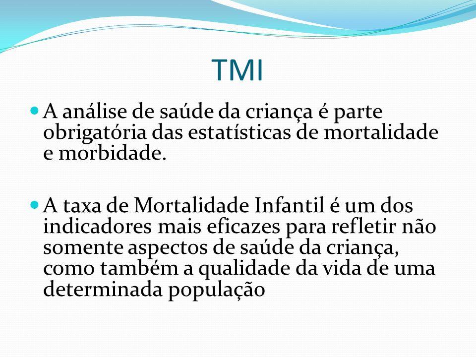 TMI A análise de saúde da criança é parte obrigatória das estatísticas de mortalidade e morbidade. A taxa de Mortalidade Infantil é um dos indicadores