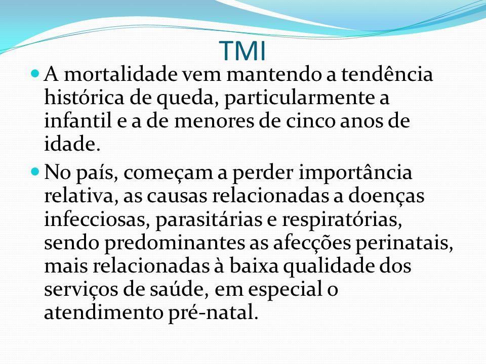 TMI A mortalidade vem mantendo a tendência histórica de queda, particularmente a infantil e a de menores de cinco anos de idade. No país, começam a pe