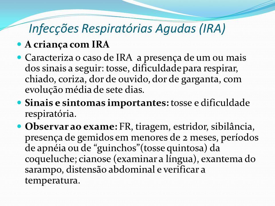 Infecções Respiratórias Agudas (IRA) A criança com IRA Caracteriza o caso de IRA a presença de um ou mais dos sinais a seguir: tosse, dificuldade para