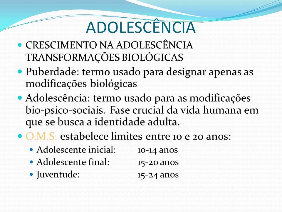 ADOLESCÊNCIA CRESCIMENTO NA ADOLESCÊNCIA TRANSFORMAÇÕES BIOLÓGICAS Puberdade: termo usado para designar apenas as modificações biológicas Adolescência